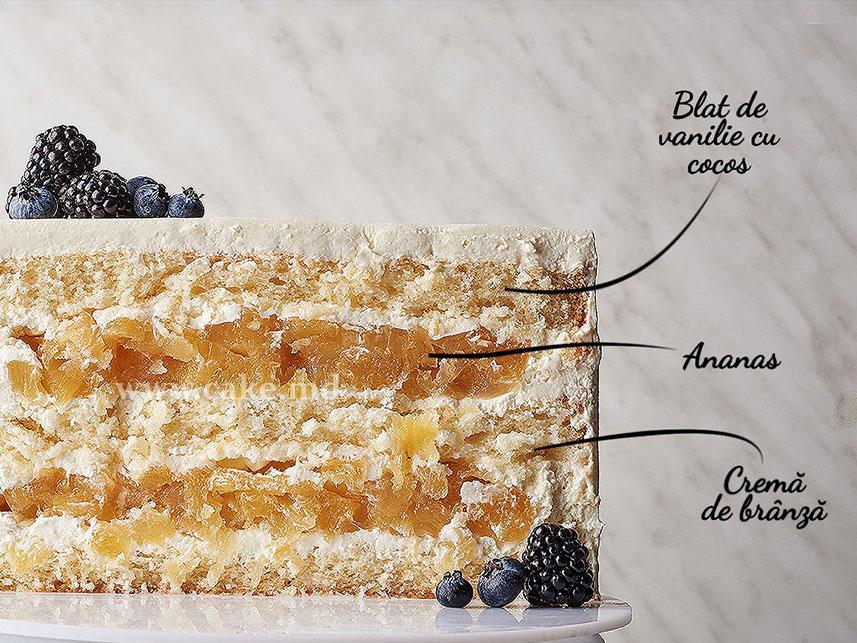 Заказать Изготовление тортов на заказ в Молдове