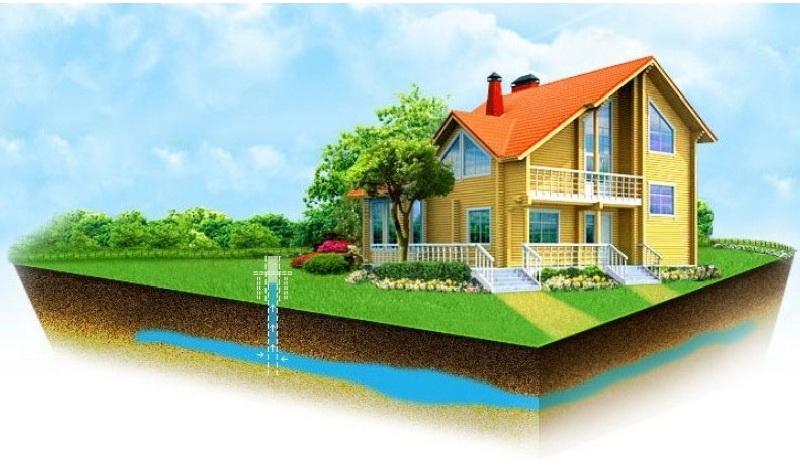 Заказать Монтаж насосного оборудования от компании Thermo Solutions, SRL