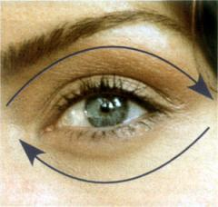 Blefaroplastika - operation on lower eyelids