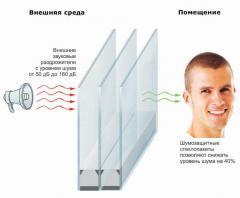 Services de traitement des matériaux de