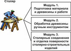 Cours d'enseignement des travaux de