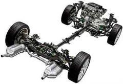 Диагностика ходовой, двигателя, электрооборудования