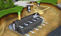 Обслуживание сетей водоотведения канализации