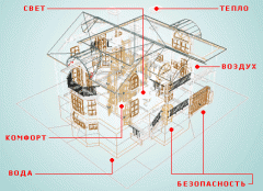 Монтаж внутренних инженерных сетей