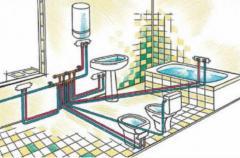 Водоснабжение, канализация, электроснабжение