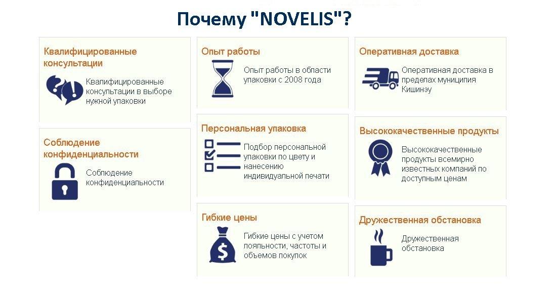 Novelis-Impex, SRL